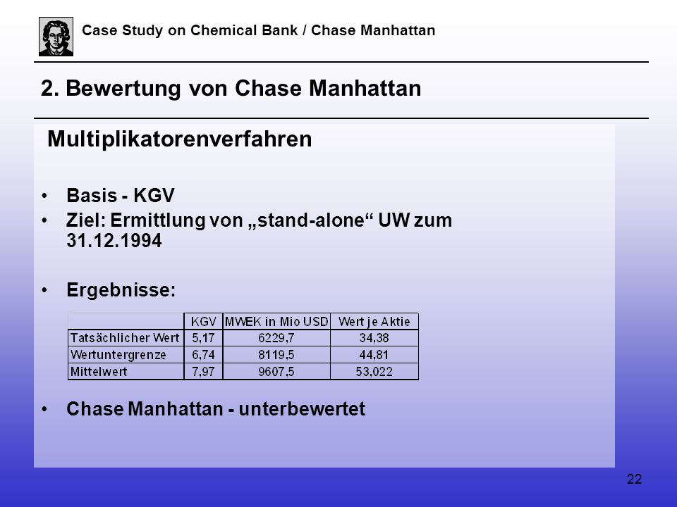 22 Case Study on Chemical Bank / Chase Manhattan 2.