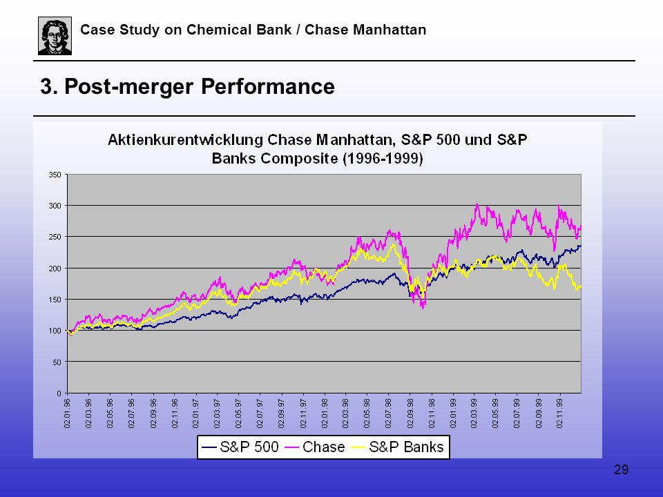 29 Case Study on Chemical Bank / Chase Manhattan 3. Post-merger Performance