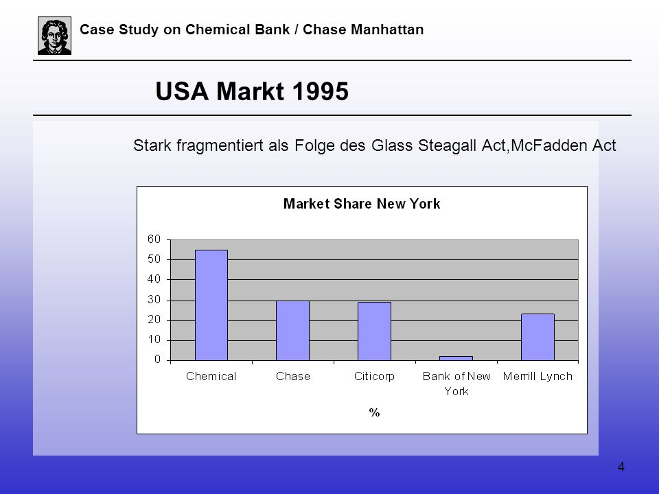 15 Case Study on Chemical Bank / Chase Manhattan 1.