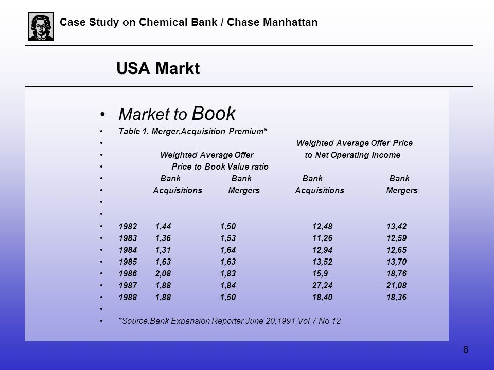 6 Case Study on Chemical Bank / Chase Manhattan USA Markt Market to Book Table 1.