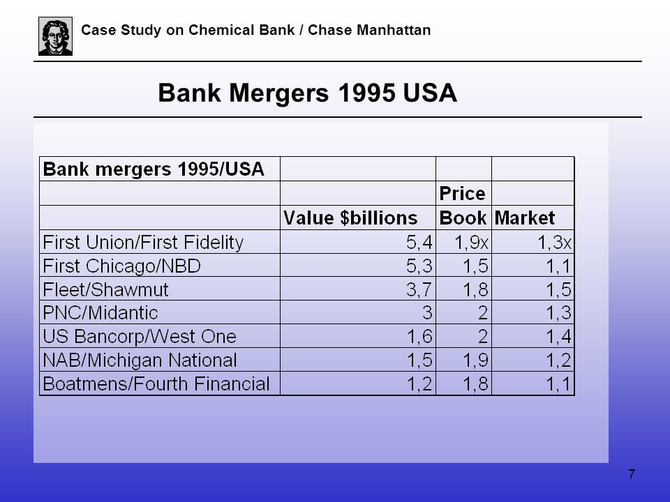 18 Case Study on Chemical Bank / Chase Manhattan 1.
