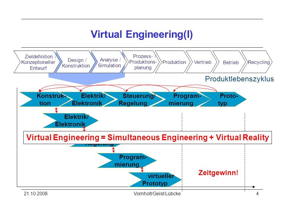 21.10.2008Vornholt/Geist/Lübcke5 Virtual Engineering (II)