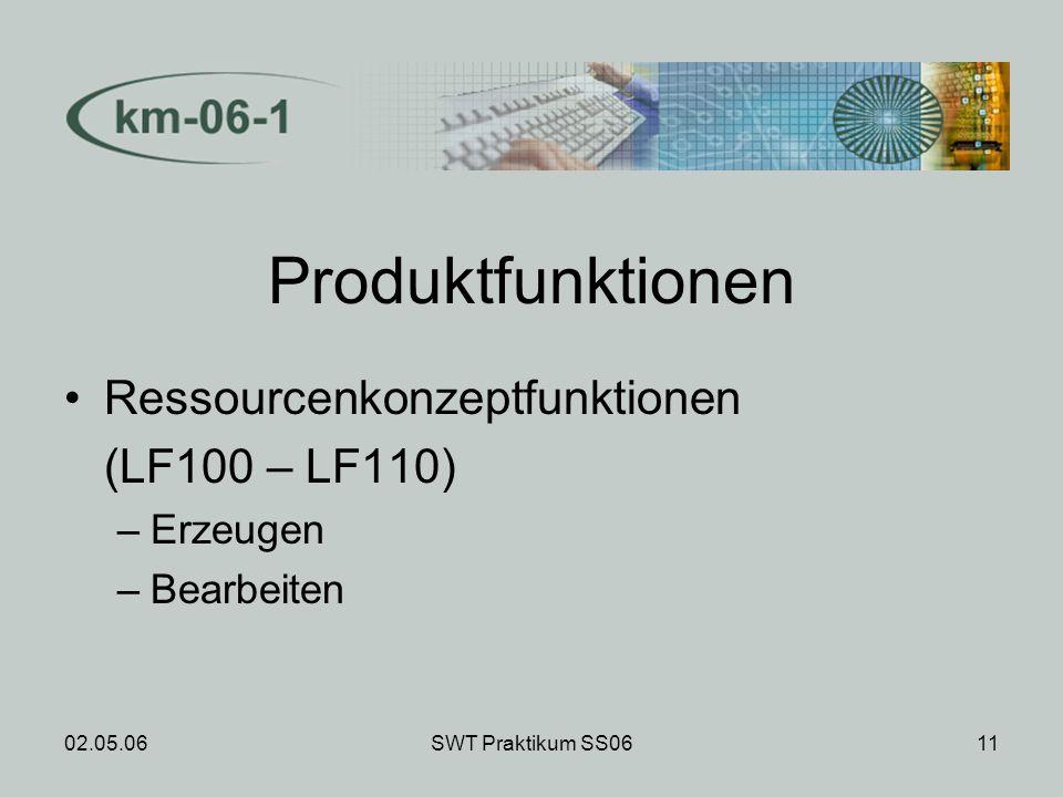 02.05.06SWT Praktikum SS0611 Produktfunktionen Ressourcenkonzeptfunktionen (LF100 – LF110) –Erzeugen –Bearbeiten