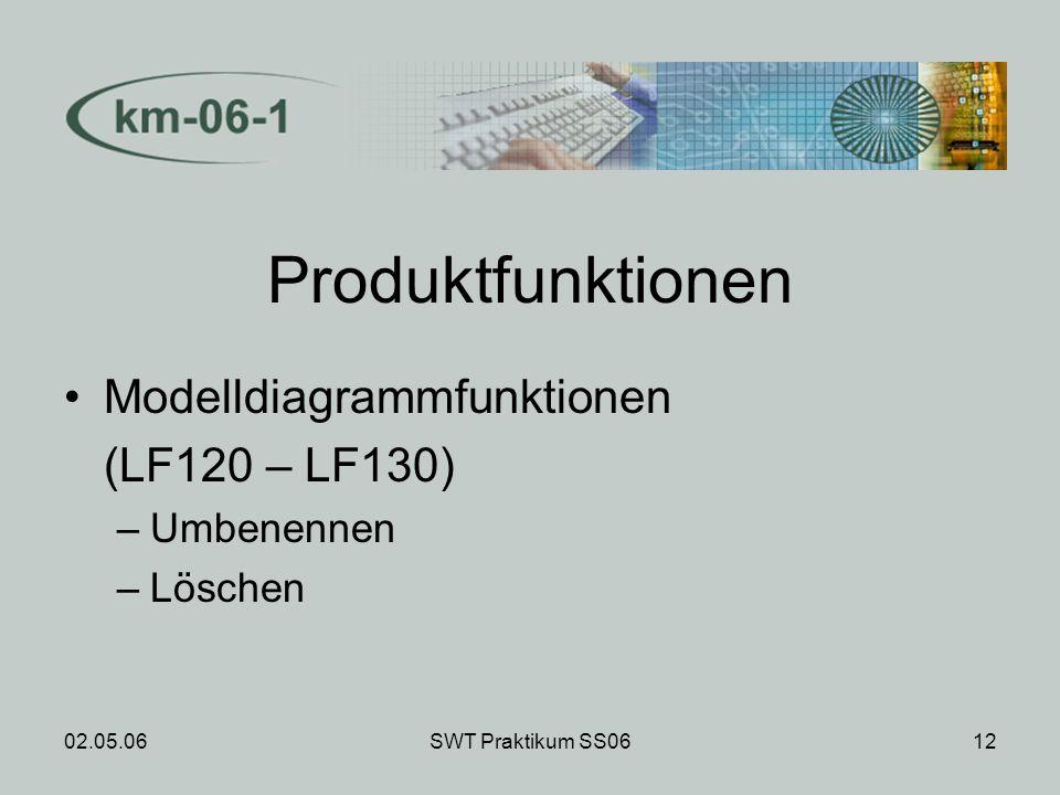 02.05.06SWT Praktikum SS0612 Produktfunktionen Modelldiagrammfunktionen (LF120 – LF130) –Umbenennen –Löschen