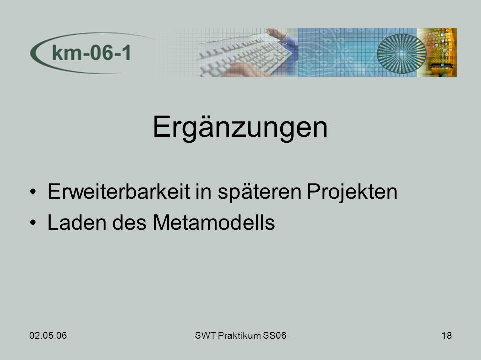 02.05.06SWT Praktikum SS0618 Ergänzungen Erweiterbarkeit in späteren Projekten Laden des Metamodells