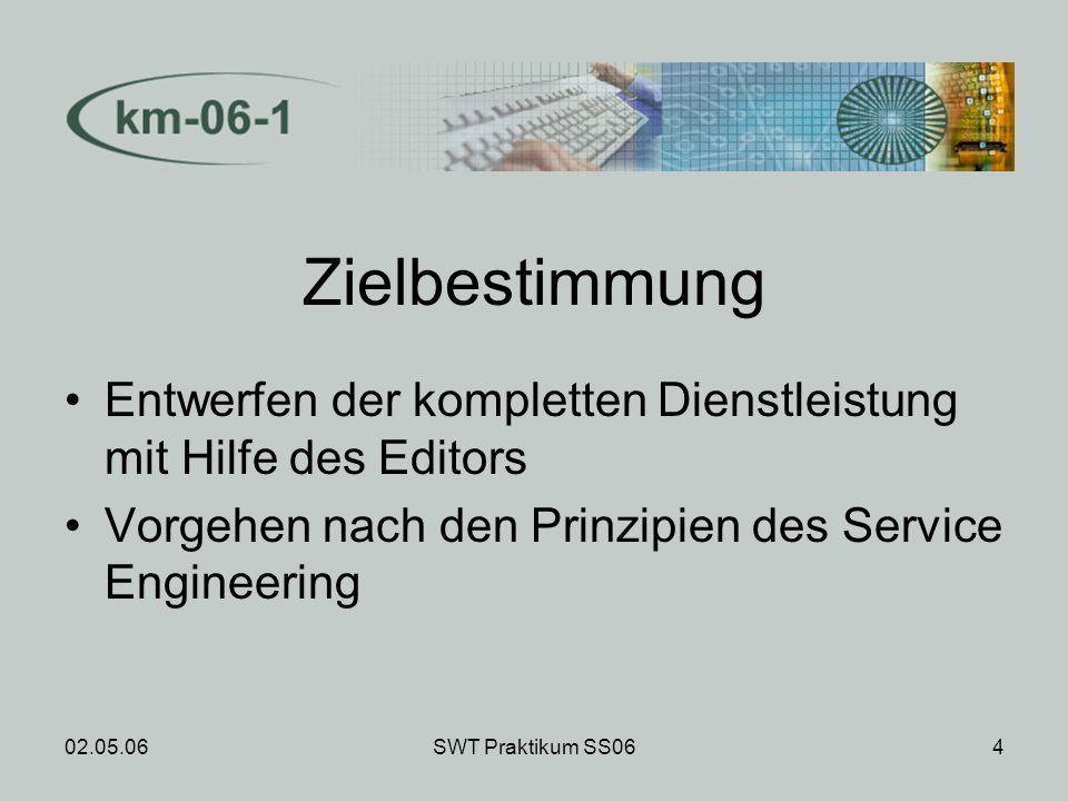 02.05.06SWT Praktikum SS064 Zielbestimmung Entwerfen der kompletten Dienstleistung mit Hilfe des Editors Vorgehen nach den Prinzipien des Service Engi