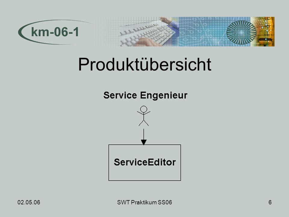02.05.06SWT Praktikum SS067 Produktfunktionen Projektfunktionen Produktmodellfunktionen Prozessmodellfunktionen Ressourcenkonzeptfunktionen Modelldiagrammfunktionen Komponentenfunktionen Kontrollfunktionen