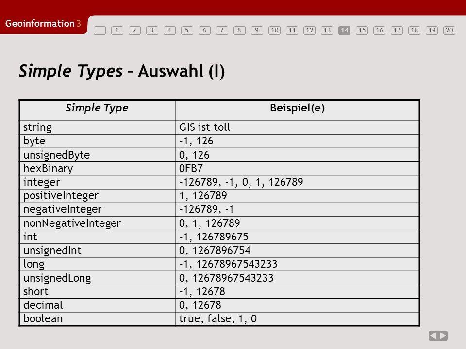 1234567891011121314151617181920 Geoinformation3 14 Simple Types – Auswahl (I) Simple TypeBeispiel(e) stringGIS ist toll byte-1, 126 unsignedByte0, 126 hexBinary0FB7 integer-126789, -1, 0, 1, 126789 positiveInteger1, 126789 negativeInteger-126789, -1 nonNegativeInteger0, 1, 126789 int-1, 126789675 unsignedInt0, 1267896754 long-1, 12678967543233 unsignedLong0, 12678967543233 short-1, 12678 decimal0, 12678 booleantrue, false, 1, 0