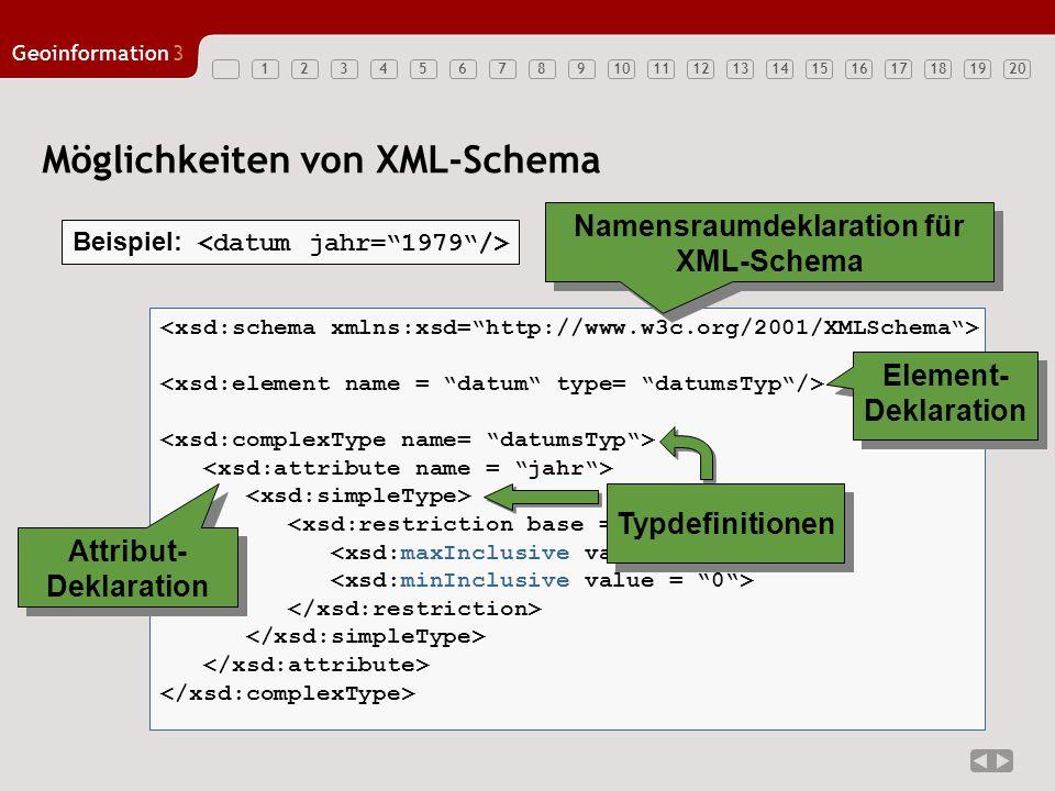 1234567891011121314151617181920 Geoinformation3 Möglichkeiten von XML-Schema Namensraumdeklaration für XML-Schema Element- Deklaration Attribut- Deklaration Typdefinitionen Beispiel:
