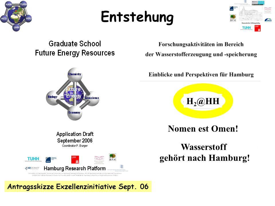 Entstehung Antragsskizze Exzellenzinitiative Sept. 06  12.1.2007  Nomen est Omen! H 2 @HH Wasserstoff gehört nach Hamburg!