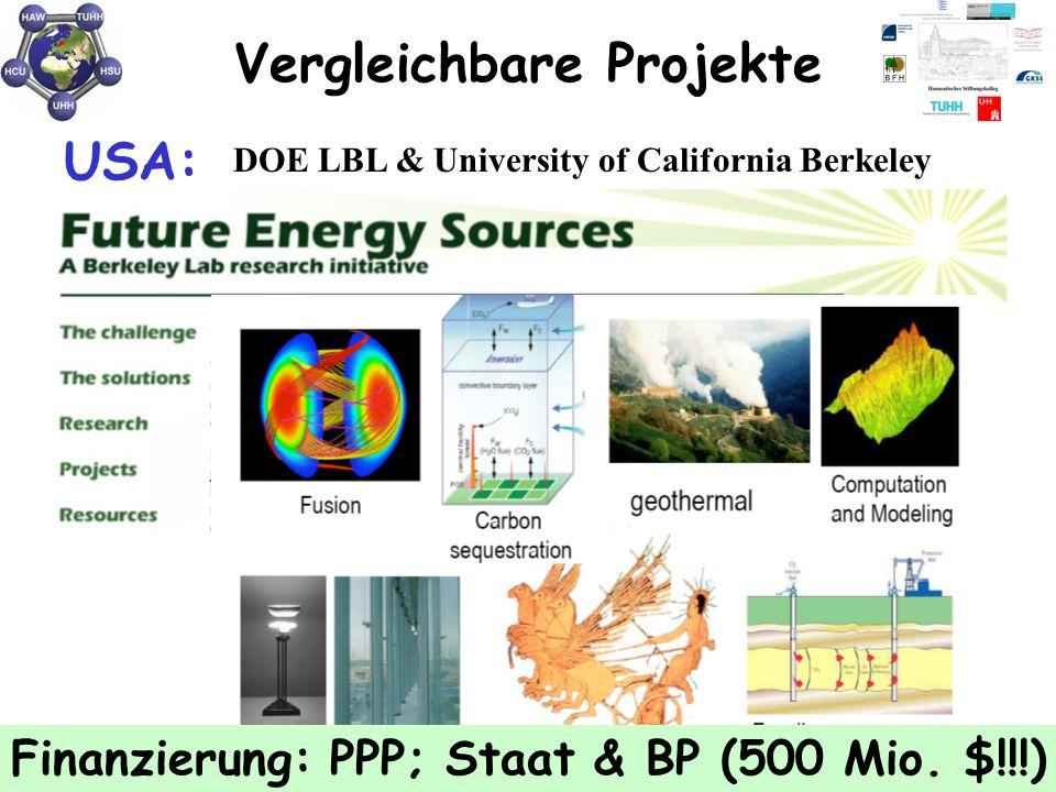 Vergleichbare Projekte http://pbd.lbl.gov/energy/ USA: DOE LBL & University of California Berkeley Finanzierung: PPP; Staat & BP (500 Mio. $!!!)