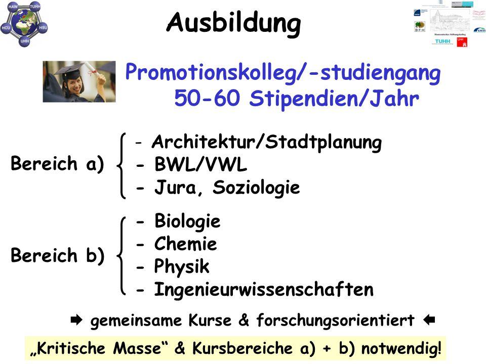 Ausbildung - Architektur/Stadtplanung - BWL/VWL - Jura, Soziologie Promotionskolleg/-studiengang 50-60 Stipendien/Jahr - Biologie - Chemie - Physik -