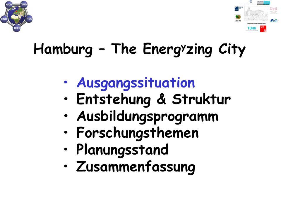 Weltenergieverbrauch Primärenergie [EJ/a] 200020102020203020402050 Quelle: WGBU/Shell 2005 Jahr 1 EJ (6 sec Sonnenergie = 277,778 Mrd.