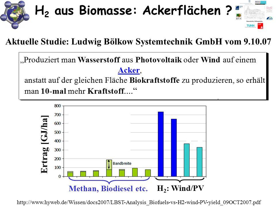 H 2 aus Biomasse: Ackerflächen ? Aktuelle Studie: Ludwig Bölkow Systemtechnik GmbH vom 9.10.07 H 2 : Wind/PV Ertrag [GJ/ha] Methan, Biodiesel etc. htt