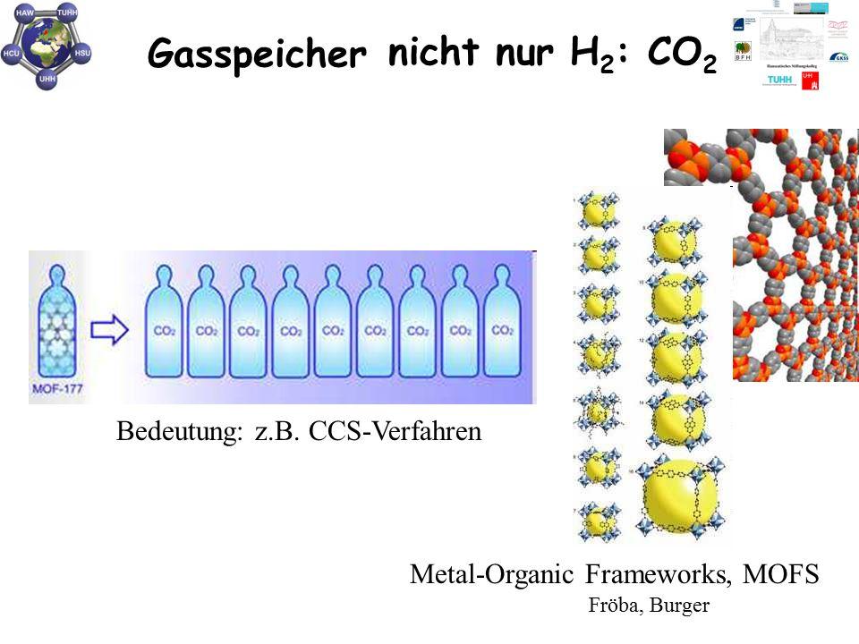 Gasspeicher Metal-Organic Frameworks, MOFS Fröba, Burger nicht nur H 2 : CO 2 Bedeutung: z.B. CCS-Verfahren