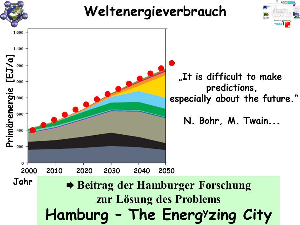 Weltenergieverbrauch Primärenergie [EJ/a] 200020102020203020402050 Jahr 2100  Beitrag der Hamburger Forschung zur Lösung des Problems Hamburg – The E