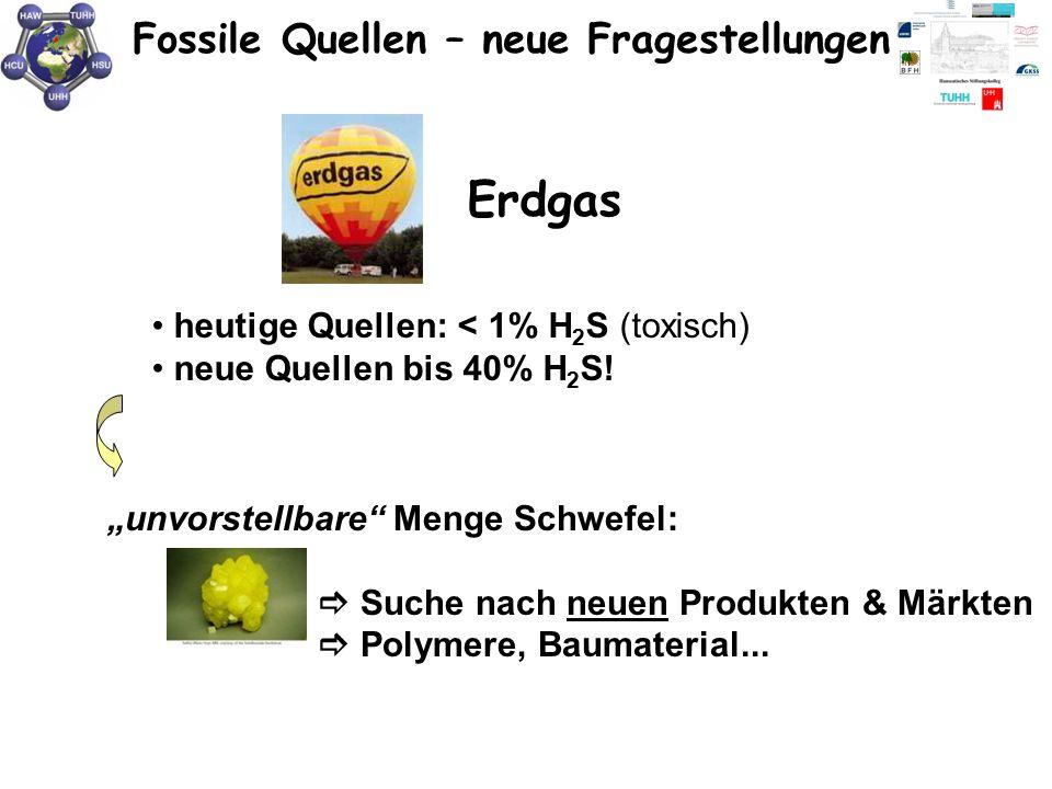 """Fossile Quellen – neue Fragestellungen Erdgas heutige Quellen: < 1% H 2 S (toxisch) neue Quellen bis 40% H 2 S! """"unvorstellbare"""" Menge Schwefel:  Suc"""