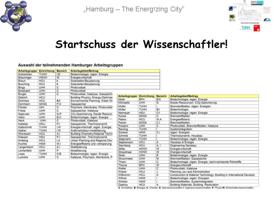 """Startschuss der Wissenschaftler! """"Hamburg – The Energ y zing City"""""""