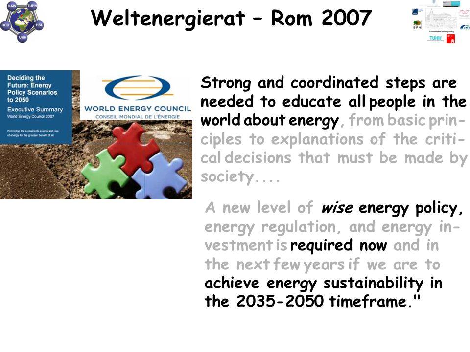WindSolarBio/Org.-Masse Energieeffizienz/-einsparung Energieequellen Energiewirtschaft Hochleistungs- batterietechnologie Wasserstoffspeicher Wasser-Elektrolyse/Brennstoffzelle Energiespeicherung Forschungsübersicht