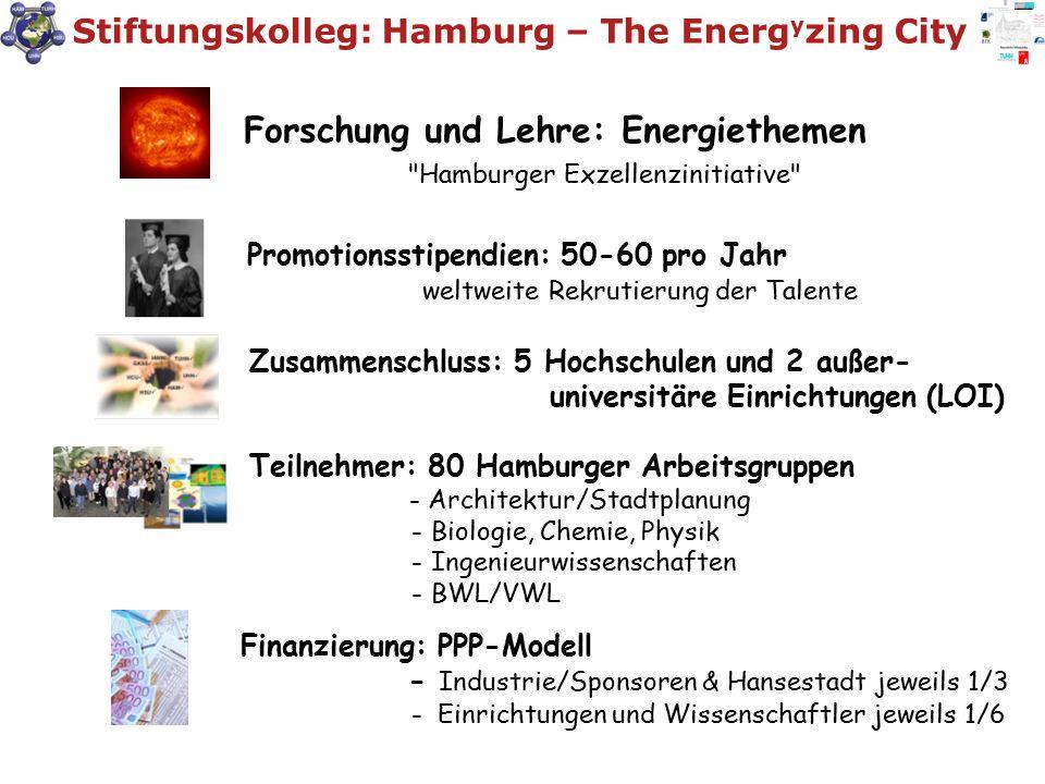 Zusammenschluss: 5 Hochschulen und 2 außer- universitäre Einrichtungen (LOI) Forschung und Lehre: Energiethemen
