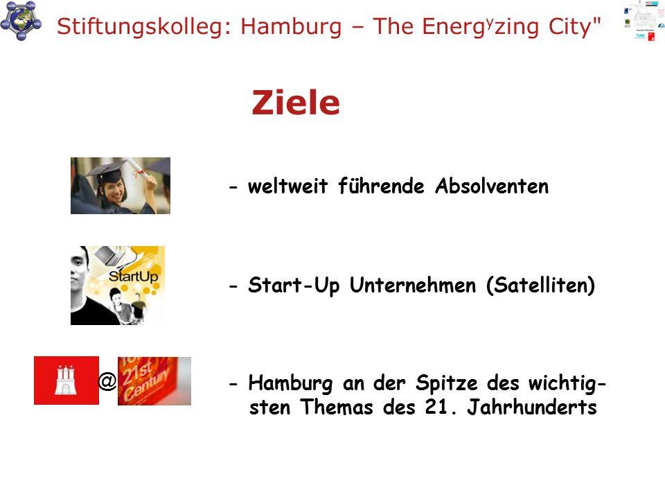 Ziele - weltweit führende Absolventen - Start-Up Unternehmen (Satelliten) @ - Hamburg an der Spitze des wichtig- sten Themas des 21. Jahrhunderts Stif