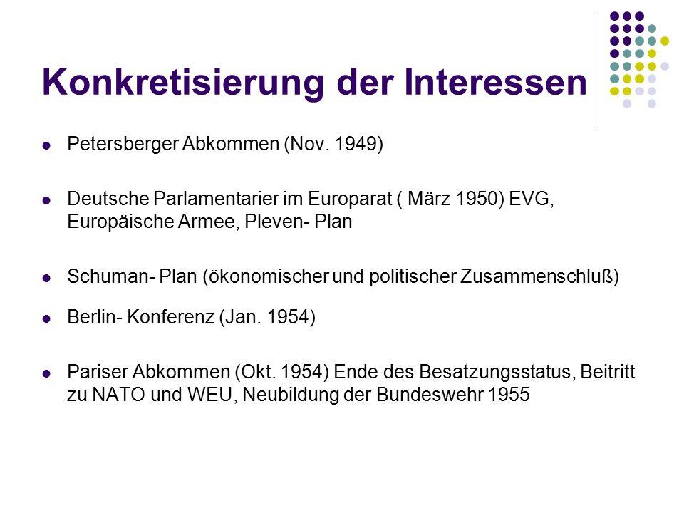 Konkretisierung der Interessen Petersberger Abkommen (Nov. 1949) Deutsche Parlamentarier im Europarat ( März 1950) EVG, Europäische Armee, Pleven- Pla