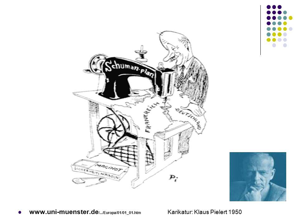 www.uni-muenster.de /.../Europa/01/01_01.htm Karikatur: Klaus Pielert 1950