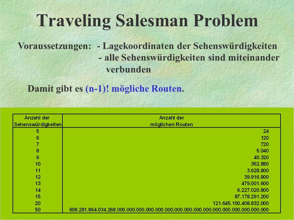 Traveling Salesman Problem Beim TSP geht es darum, durch eine Anzahl von vorgegebenen Städten eine Route zu legen, so daß ein möglichst kurzer Zyklus entsteht.