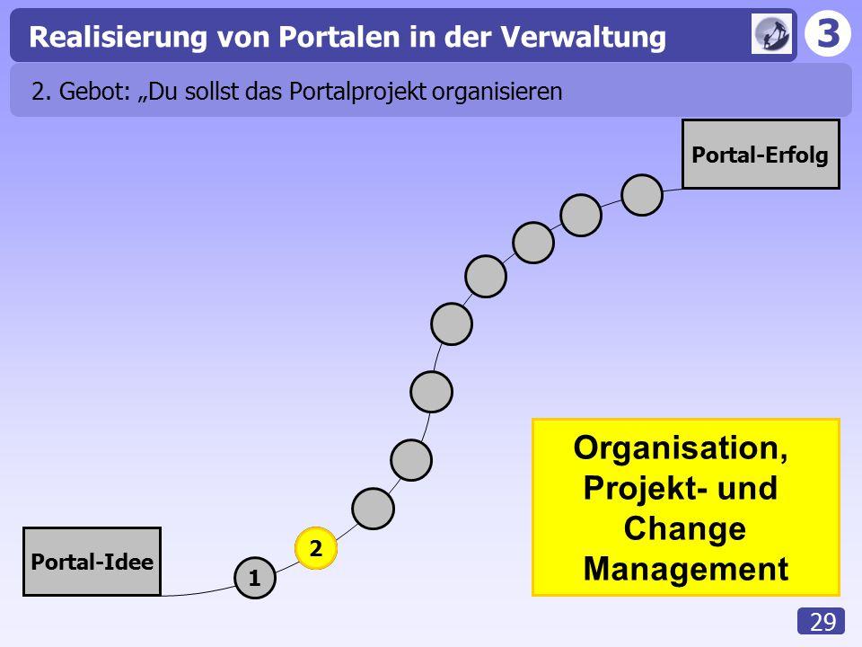 """3 Realisierung von Portalen in der Verwaltung 29 Portal-Idee Portal-Erfolg 1 Organisation, Projekt- und Change Management 2 2. Gebot: """"Du sollst das P"""