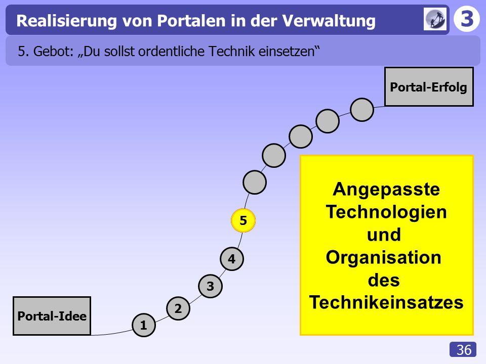 3 Realisierung von Portalen in der Verwaltung 36 Portal-Idee Portal-Erfolg 1 2 3 4 5 Angepasste Technologien und Organisation des Technikeinsatzes 5.