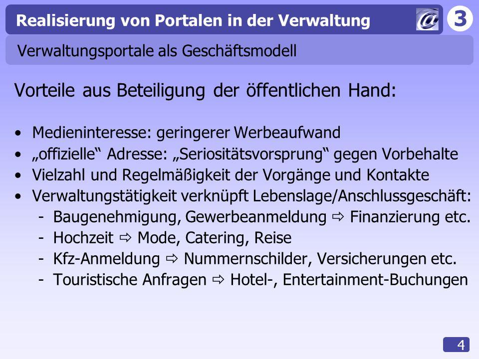 3 Realisierung von Portalen in der Verwaltung 65 Berlin.de www.berlin.de Betreibermodell: Kommerziell / PPP Gesellschaftsform: GmbH & Co.