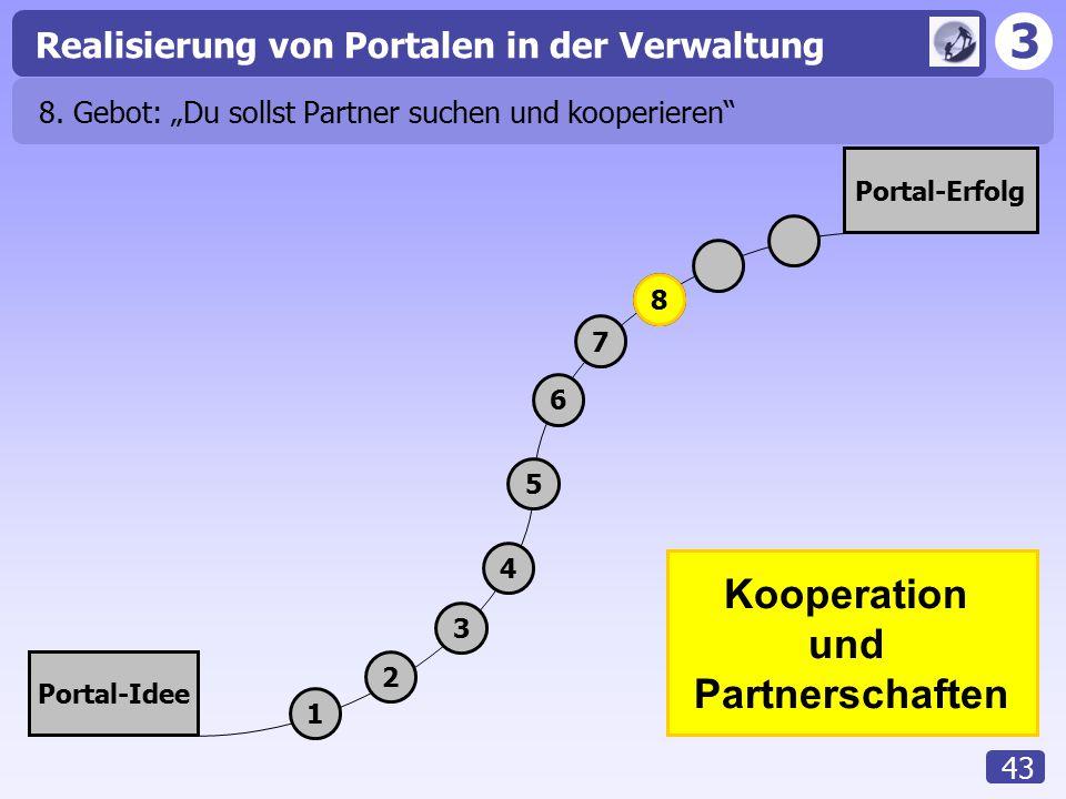 """3 Realisierung von Portalen in der Verwaltung 43 Portal-Idee Portal-Erfolg 1 2 3 4 5 6 7 Kooperation und Partnerschaften 8 8. Gebot: """"Du sollst Partne"""
