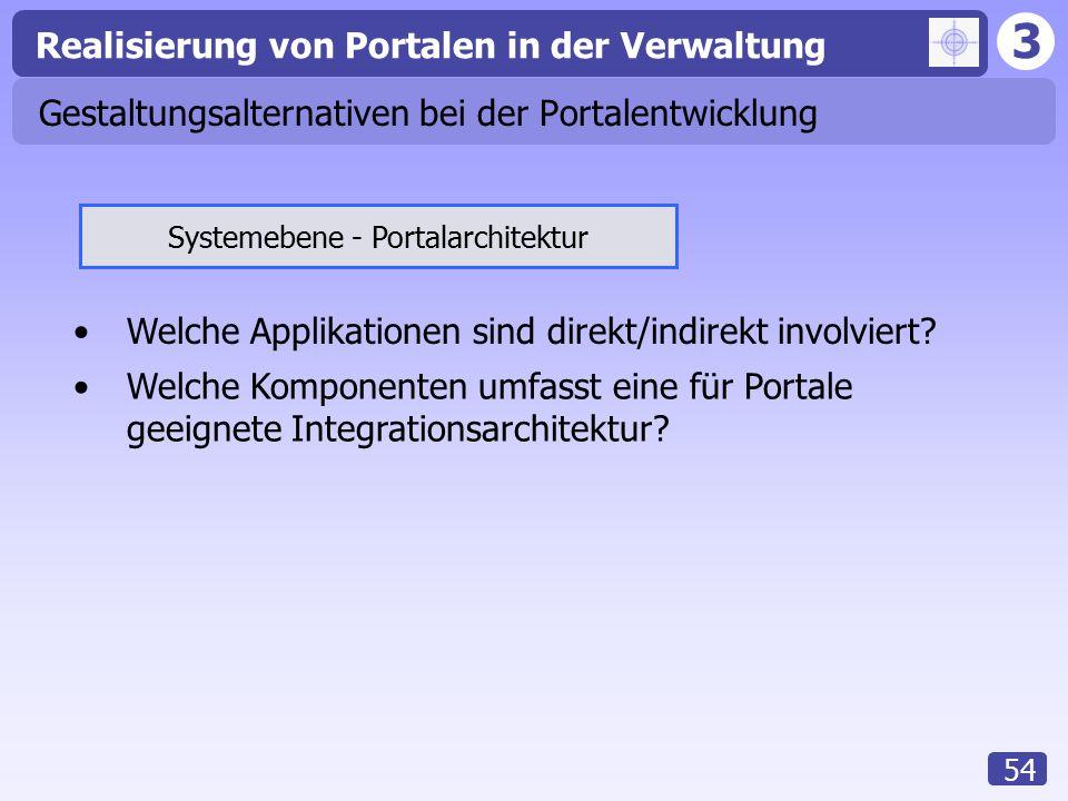 3 Realisierung von Portalen in der Verwaltung 54 Gestaltungsalternativen bei der Portalentwicklung Welche Komponenten umfasst eine für Portale geeigne