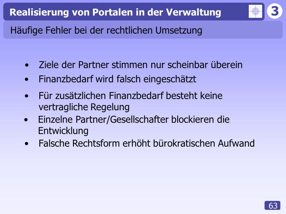 3 Realisierung von Portalen in der Verwaltung 63 Häufige Fehler bei der rechtlichen Umsetzung Falsche Rechtsform erhöht bürokratischen Aufwand Ziele d