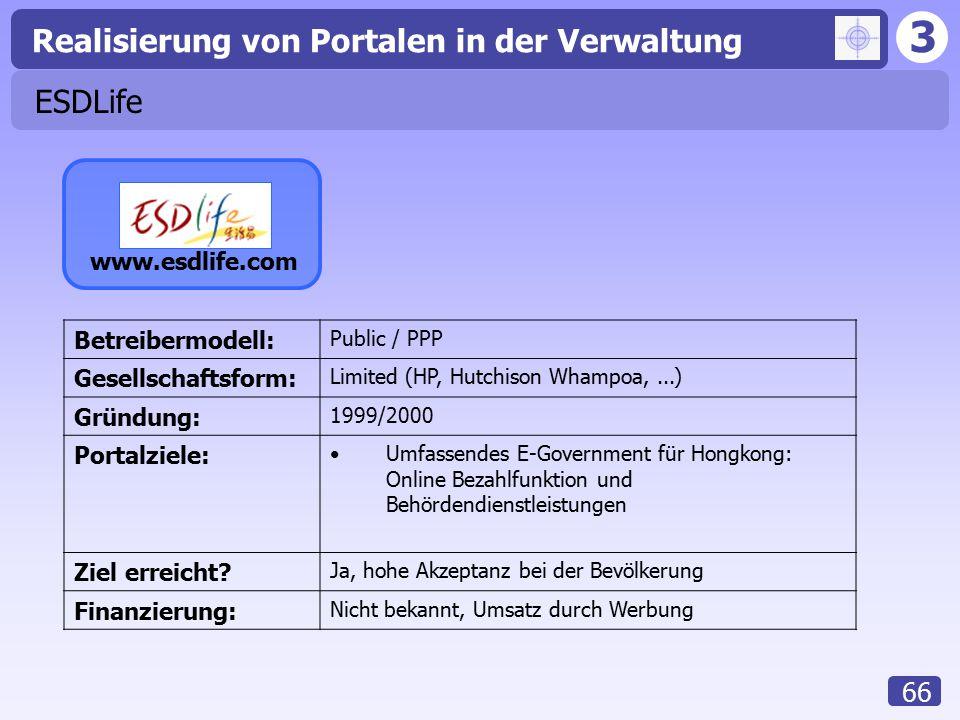 3 Realisierung von Portalen in der Verwaltung 66 ESDLife www.esdlife.com Betreibermodell: Public / PPP Gesellschaftsform: Limited (HP, Hutchison Whamp