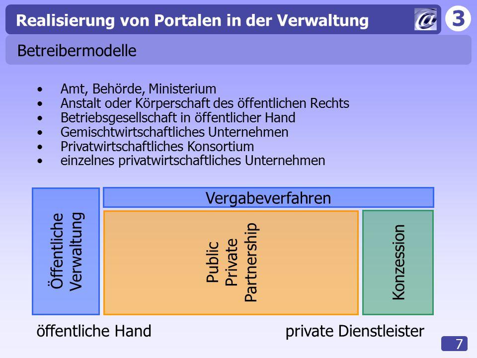 3 Realisierung von Portalen in der Verwaltung 7 Betreibermodelle Vergabeverfahren Öffentliche Verwaltung Konzession Public Private Partnership öffentl