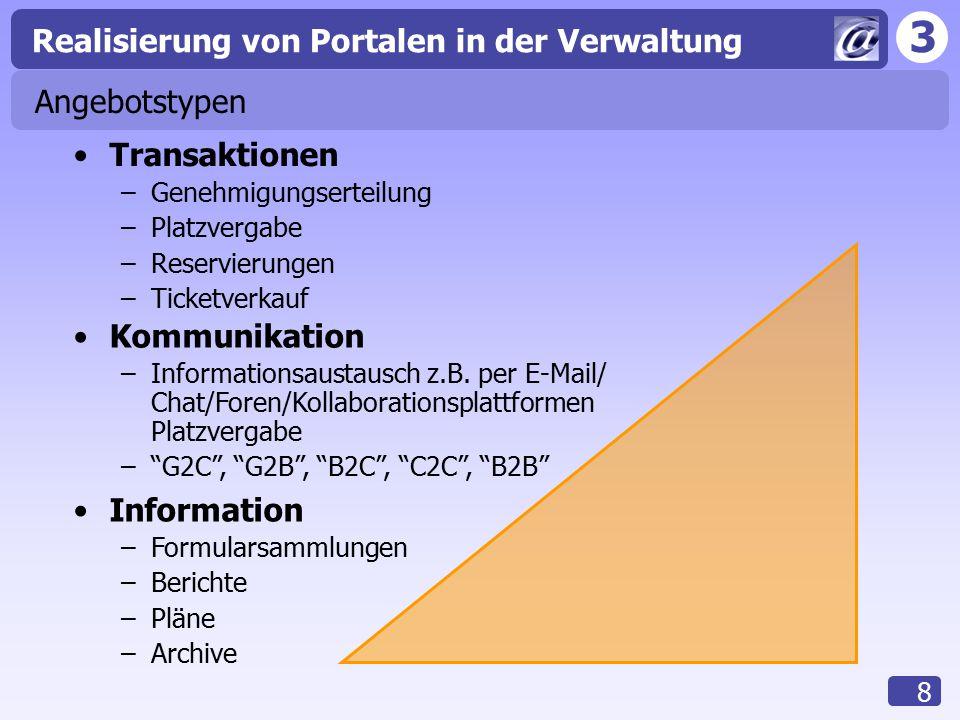 3 Realisierung von Portalen in der Verwaltung 29 Portal-Idee Portal-Erfolg 1 Organisation, Projekt- und Change Management 2 2.