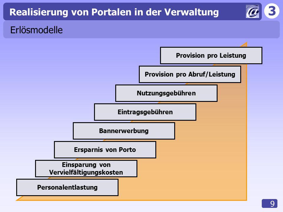 3 Realisierung von Portalen in der Verwaltung 20 Modelle, Chancen und Risiken Einbeziehung privater Projektpartner Beteiligung an technischem Betrieb / Entwicklung / als Lieferant von Inhalten.