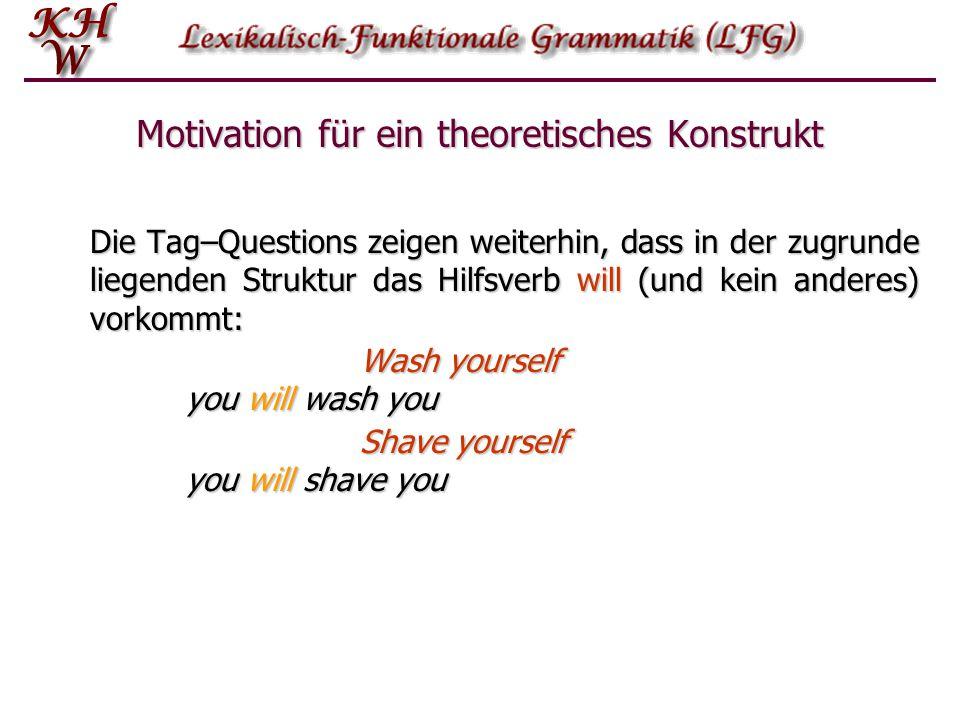 Motivation für ein theoretisches Konstrukt Weitere Evidenz für eine zugrunde liegende Subjekts–NP in der zweiten Person: You do your homework right no