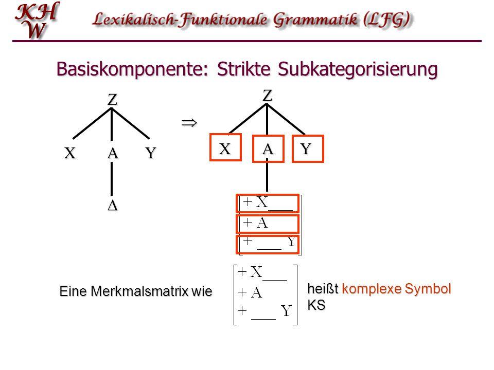Basiskomponente: Lexikon John[+N, +Human, + ____] stars[+N, –Abstrakt, +Count, –Human, + D ____] try[+V, + ____ S] count[+V, + ____NP, + ____ [+Count]