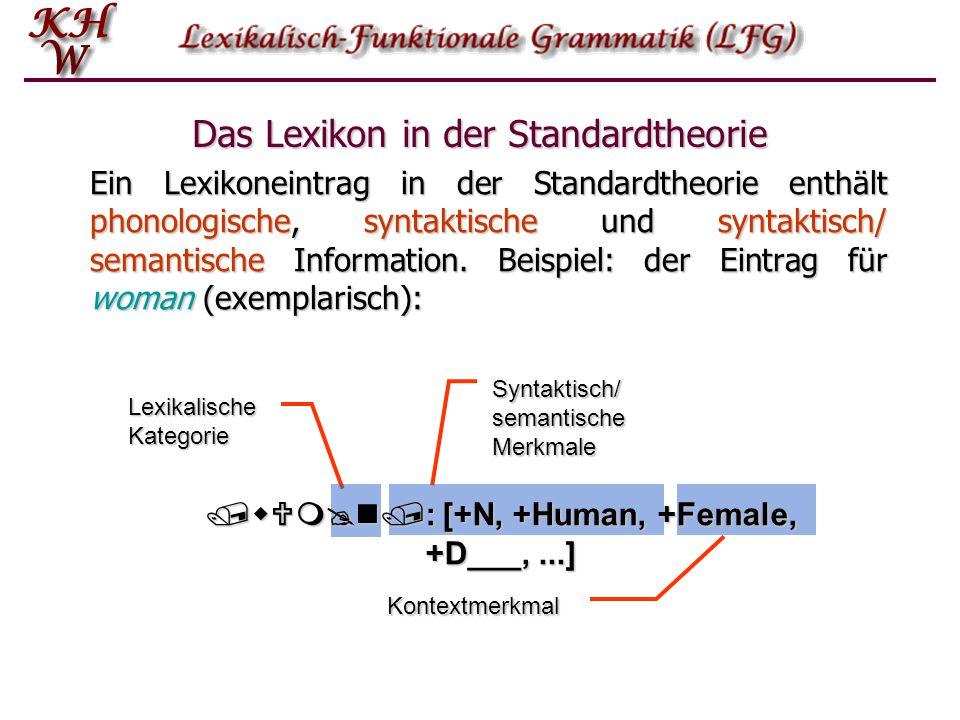 Basiskomponente: Lexikonregel Ist KS ein komplexes Symbol und (P, S) ein Lexikoneintrag, wobei P die phonologische Form darstellt und S eine Merkmalsm
