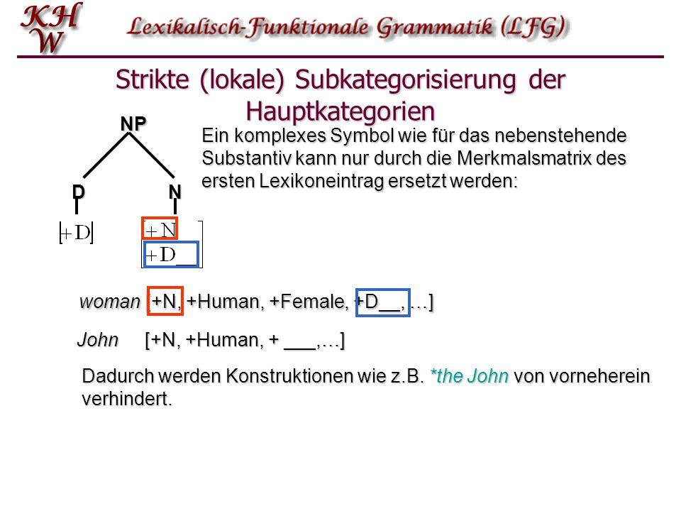 Strikte (lokale) Subkategorisierung der Hauptkategorien NPDN   NPDN kategoriale Merkmale Kontext- Merkmale