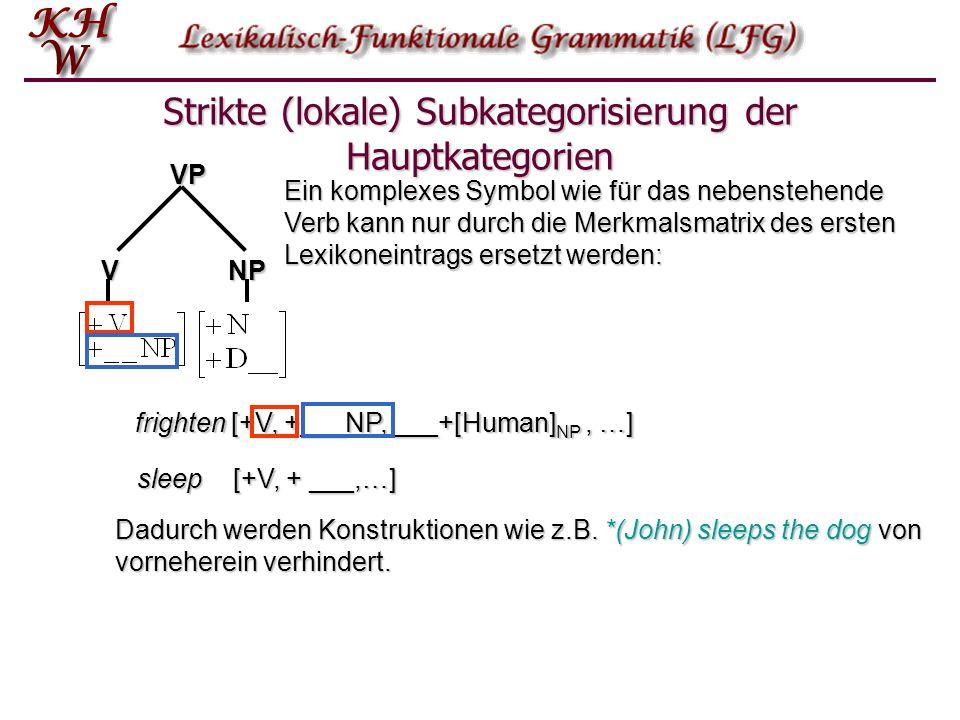Strikte (lokale) Subkategorisierung der Hauptkategorien Ein komplexes Symbol wie für das nebenstehende Substantiv kann nur durch die Merkmalsmatrix de