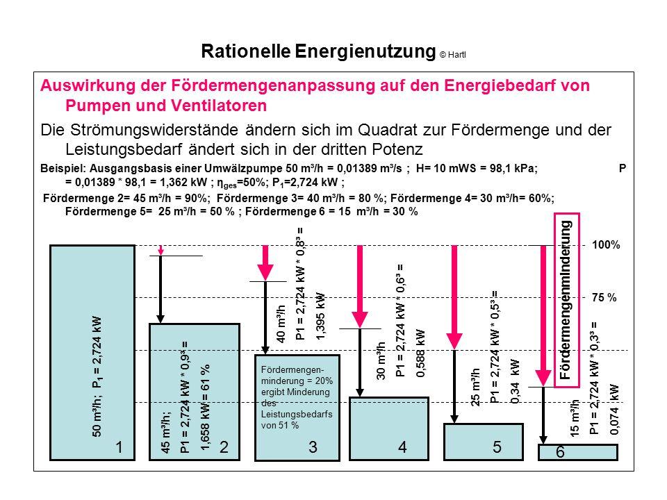 Rationelle Energienutzung © Hartl Auswirkung der Fördermengenanpassung auf den Energiebedarf von Pumpen und Ventilatoren Die Strömungswiderstände ände