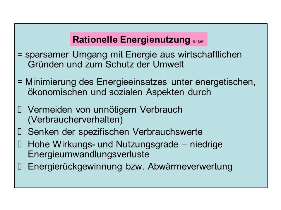 Rationelle Energienutzung © Hartl Sparsame Energieverwendung durch Zum Beispiel:  Hohe Wirkungsgrade für Antriebe von Fahrzeugen, Maschinen, z.B.