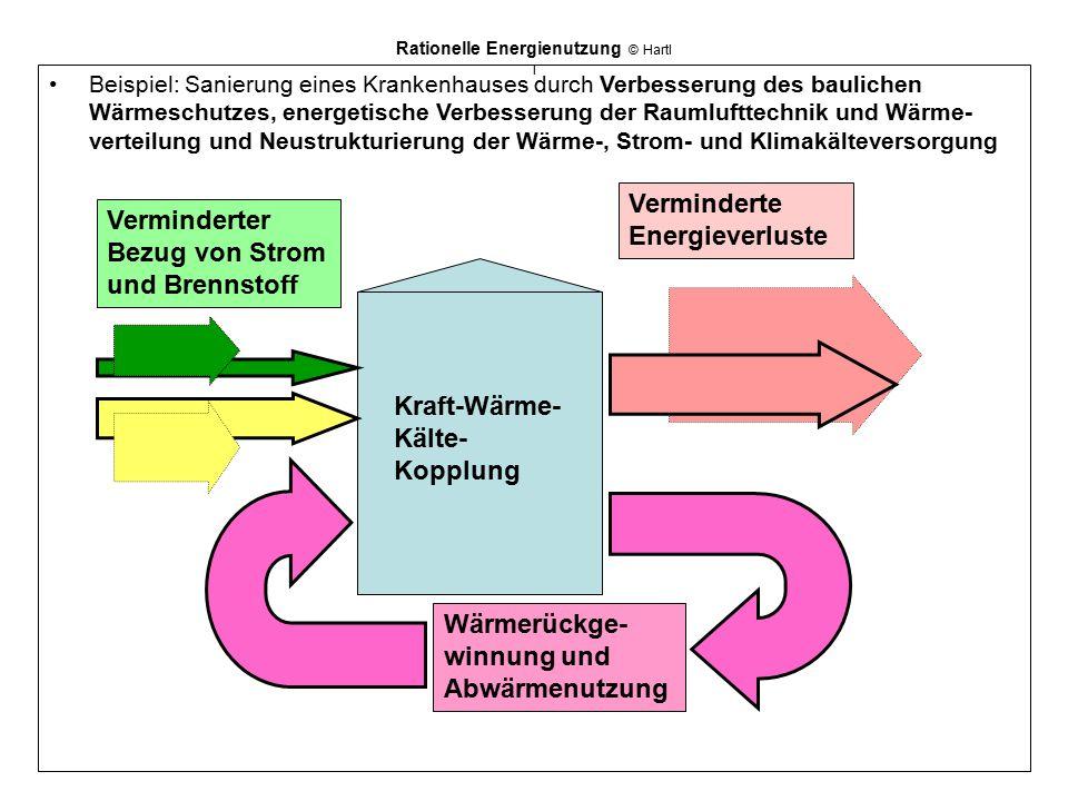 Rationelle Energienutzung © Hartl l Beispiel: Sanierung eines Krankenhauses durch Verbesserung des baulichen Wärmeschutzes, energetische Verbesserung