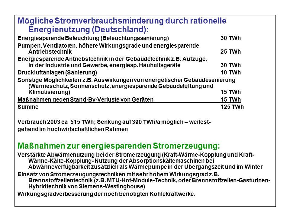 Mögliche Stromverbrauchsminderung durch rationelle Energienutzung (Deutschland): Energiesparende Beleuchtung (Beleuchtungssanierung)30 TWh Pumpen, Ven