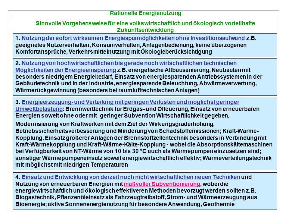 . Rationelle Energienutzung Sinnvolle Vorgehensweise für eine volkswirtschaftlich und ökologisch vorteilhafte Zukunftsentwicklung 1. Nutzung der sofor