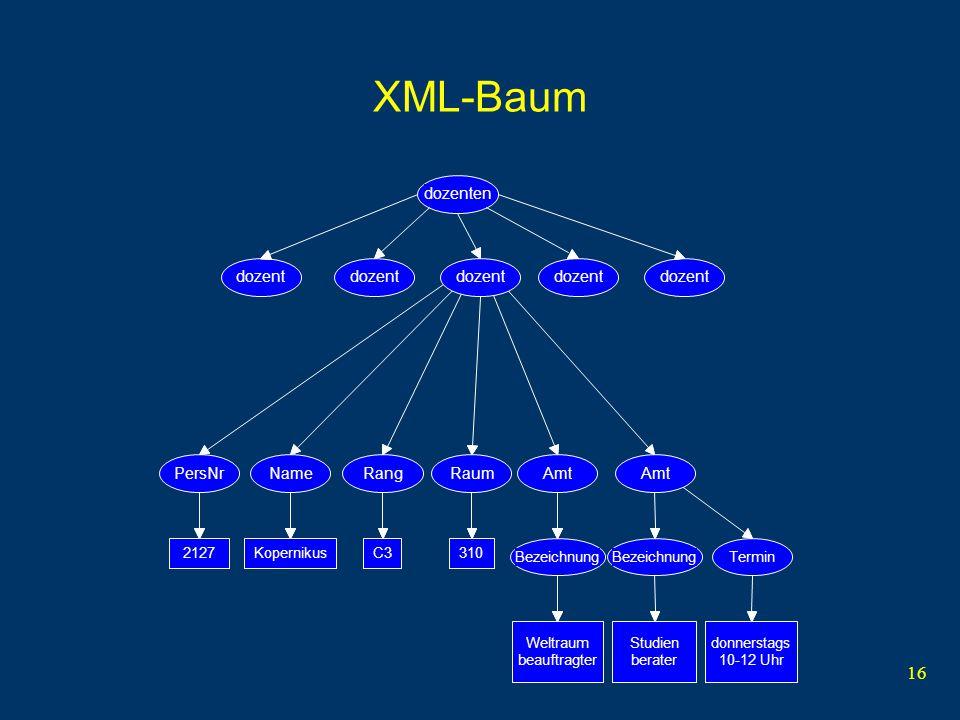16 XML-Baum dozenten dozent Amt Name Kopernikus Rang C3 Bezeichnung Termin Studien berater donnerstags 10-12 Uhr Amt Weltraum beauftragter Bezeichnung Raum 3102127 PersNr dozent