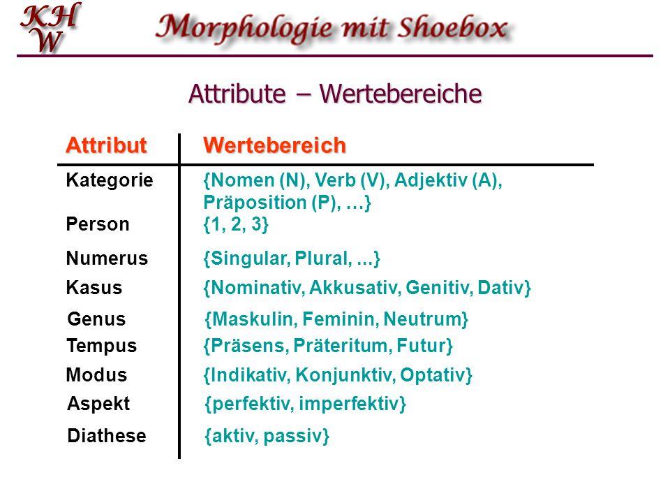 Attribute – Wertebereiche AttributWertebereich Kategorie{Nomen (N), Verb (V), Adjektiv (A), Präposition (P), …} Person{1, 2, 3} Numerus{Singular, Plural,...} Kasus{Nominativ, Akkusativ, Genitiv, Dativ} Tempus{Präsens, Präteritum, Futur} Modus{Indikativ, Konjunktiv, Optativ} Aspekt{perfektiv, imperfektiv} Genus{Maskulin, Feminin, Neutrum} Diathese{aktiv, passiv}
